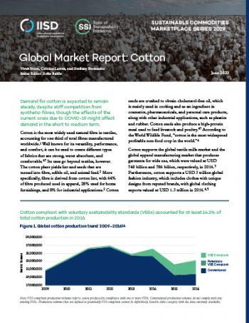 Global Market Report: Cotton